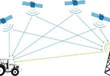 В АПК Курганской области активно внедряется спутниковая навигация