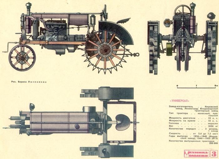 Страница из журнала Техника молодежи, посвященная Универсалу