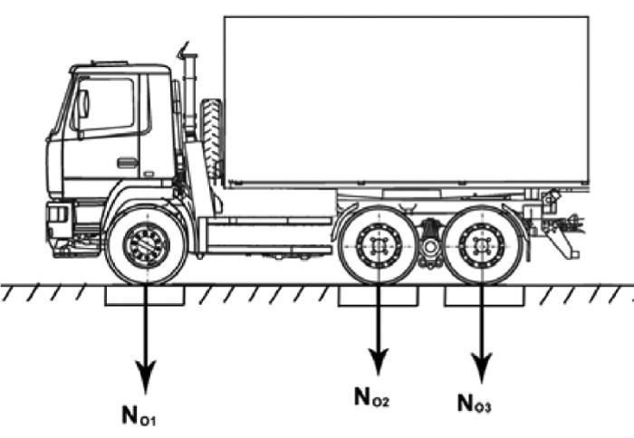 Сенатор предложил пересмотреть нормы нагрузки на ось грузовиков в период сбора урожая