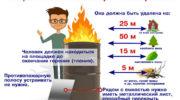 Как сжигать мусор на даче в 2019 году по закону и без штрафных санкций