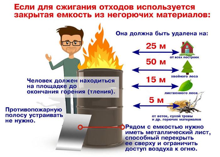 Как сжигать мусор на даче в 2019 году по закону и без штрафных санкций – АГРАРИЙ
