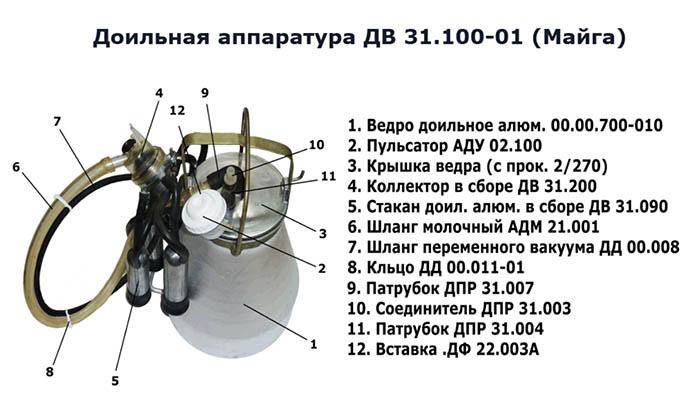 Доильный аппарат «Майга»