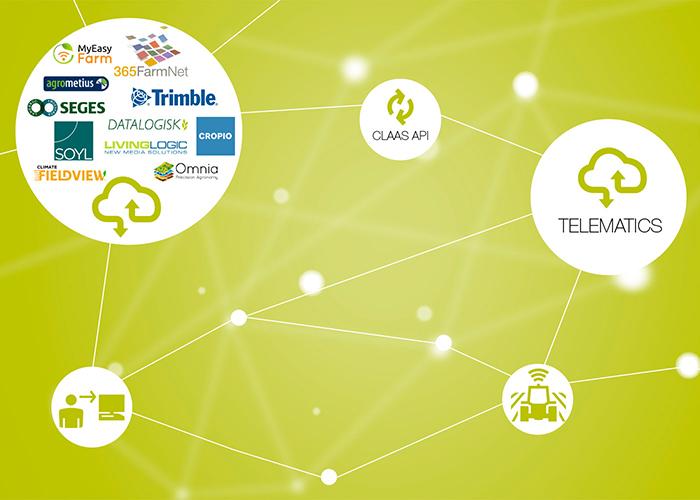 Новая система CLAAS api обеспечит совместимость Telematics с различными программными продуктами для растениеводства