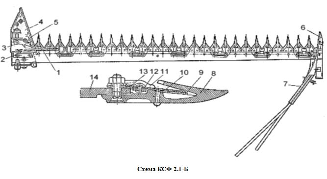 Схема КСФ 2.1-Б