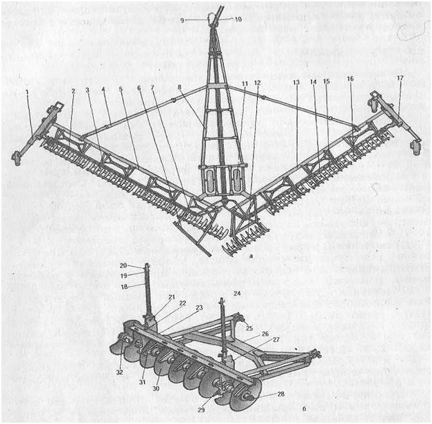 Устройство лущильника ЛДГ-10А