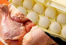 Минсельхоз РФ объяснил ситуацию с ценами на куриное мясо и яйца